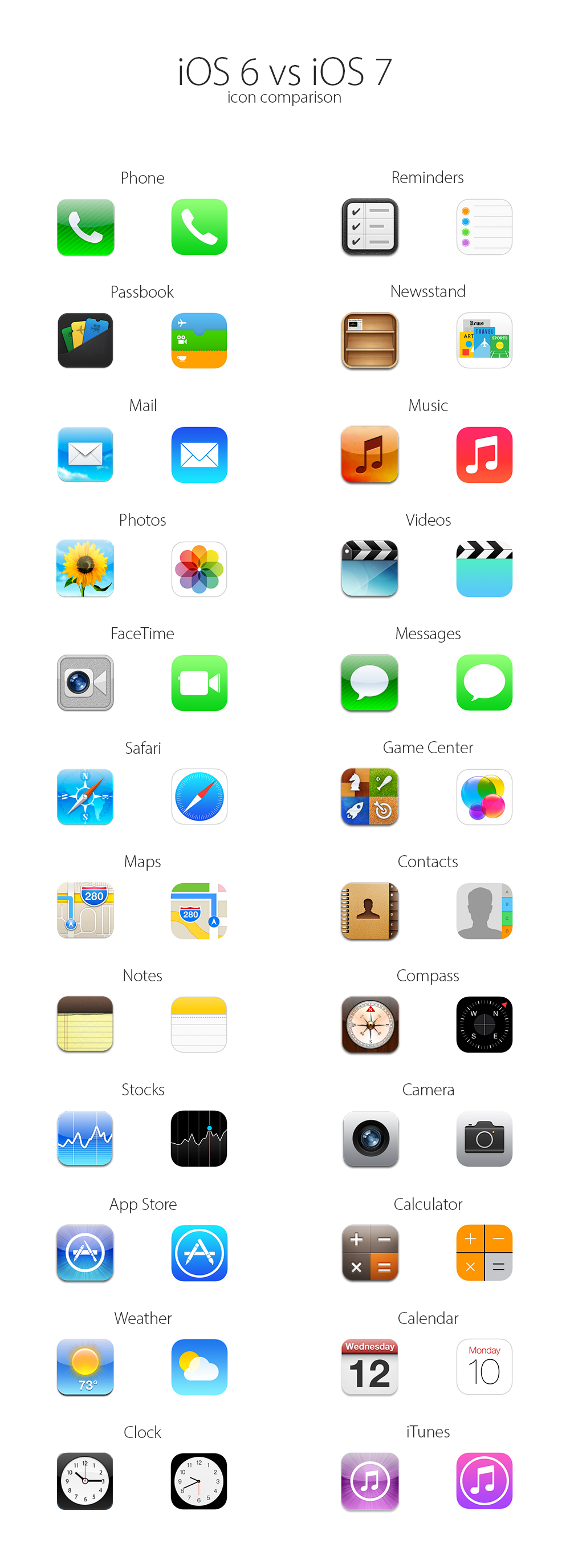 iOS-6-vs-iOS-7-icons