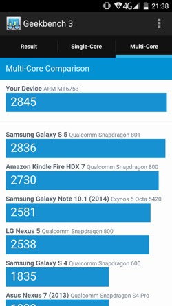 geekbench multicore elephone p8000-infoidevice