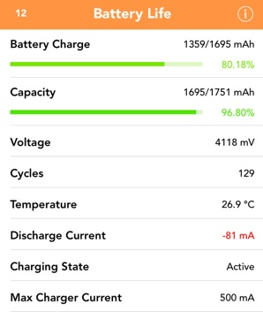 battery life iphone ios 9-infoidevice
