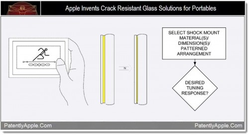 patent-apple-cracked-glass-e1321567314848