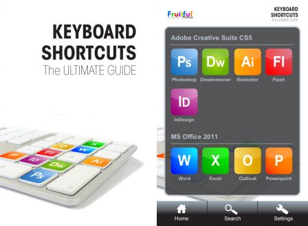 keyboard-shortcuts-the-ultimate-guide-1