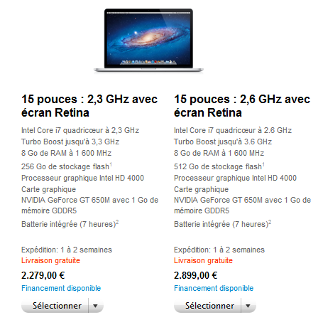 Macbook pro Retina Apple
