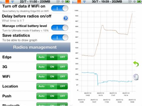 BattSaver iphone améliore la consommation d'énergie