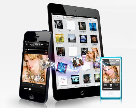 AnyTrans imobie compatible iOS 7  -Info iDevice
