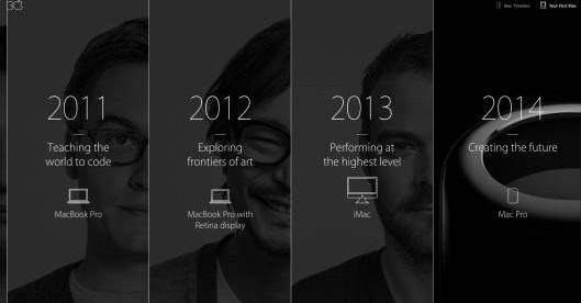 30 ans Mac Pro 2014-Info iDevice