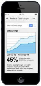 Chrome pour iOS et Android consomme moins de DATA-Info iDevice