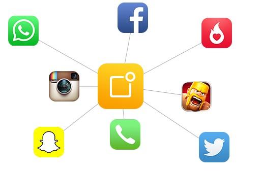Notifyr notifications sur iPhone et Mac