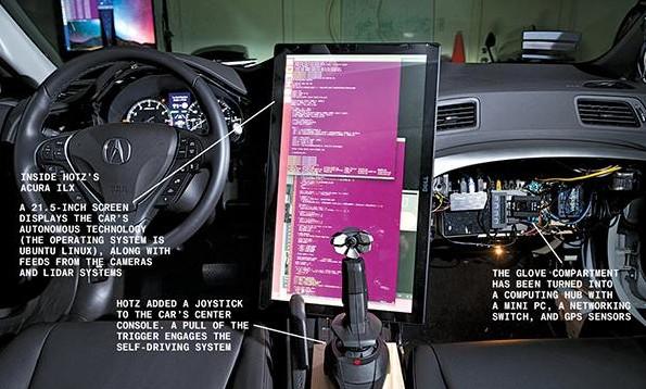 acura voiture autonome par geohot-infoidevice