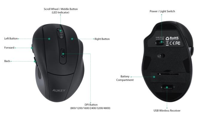 boutons souris ergonomique aukey km w9