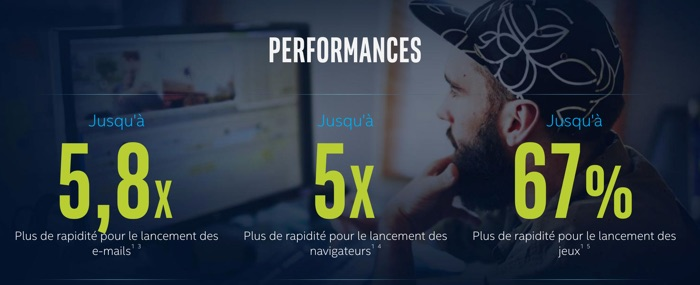 performances memoire optane intel