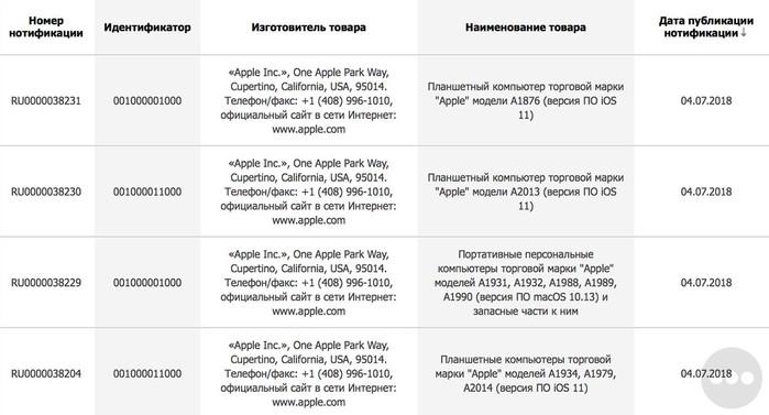 nouvelles references macbook et ipad
