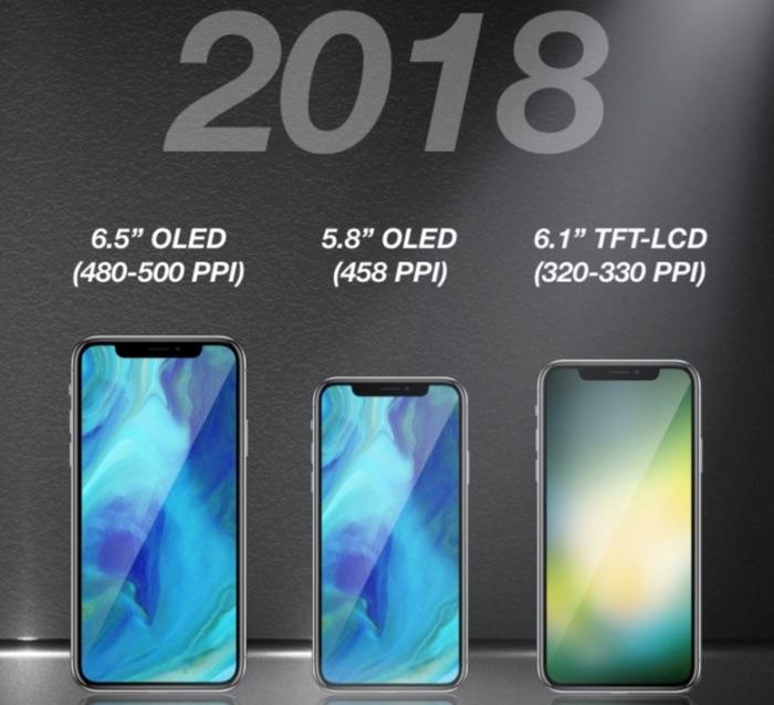 nouveaux iphone xs 2018