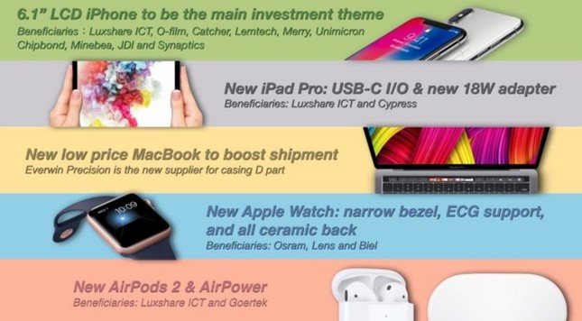 rumeurs keynote apple special event