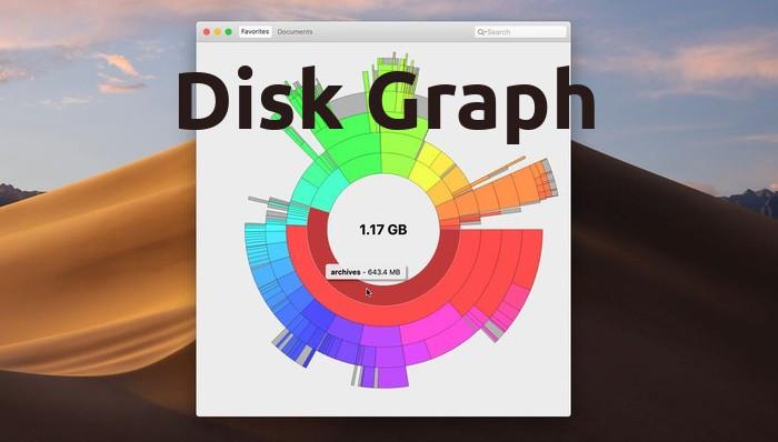 disk graph macos gratuit