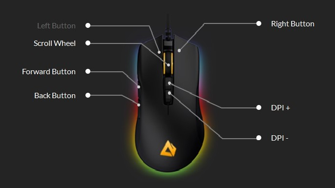 bouton souris gamer aukey gm-f1
