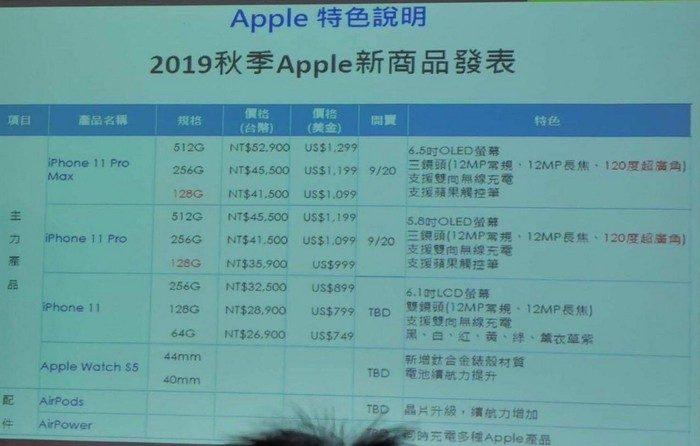 Prix Gamme Iphone 11 Apple 2019
