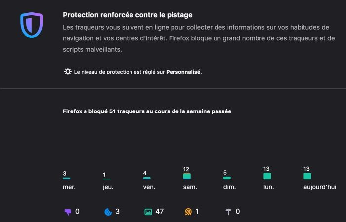 Firefox Protection Renforcee Contre Le Pistage