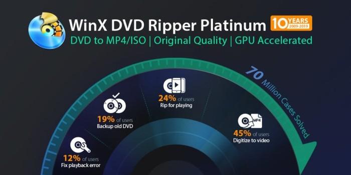 Telecharger Winx Dvd Ripper Platinum Gratuit