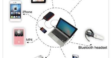 Batterie Solaire Pour Ordinateur Portable Mypocketsun
