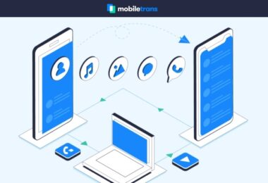 Transfert De Telephone A Telephone En Un Clic Avec Mobiletrans