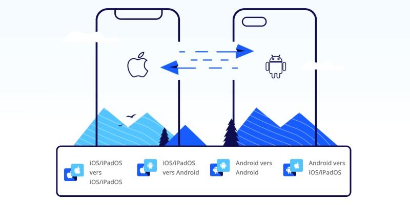 Phonetrans Transfert Entre Ios Et Android