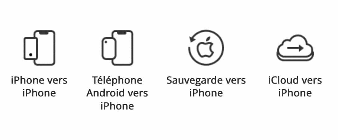 anytrans transfert donnees entre iphone